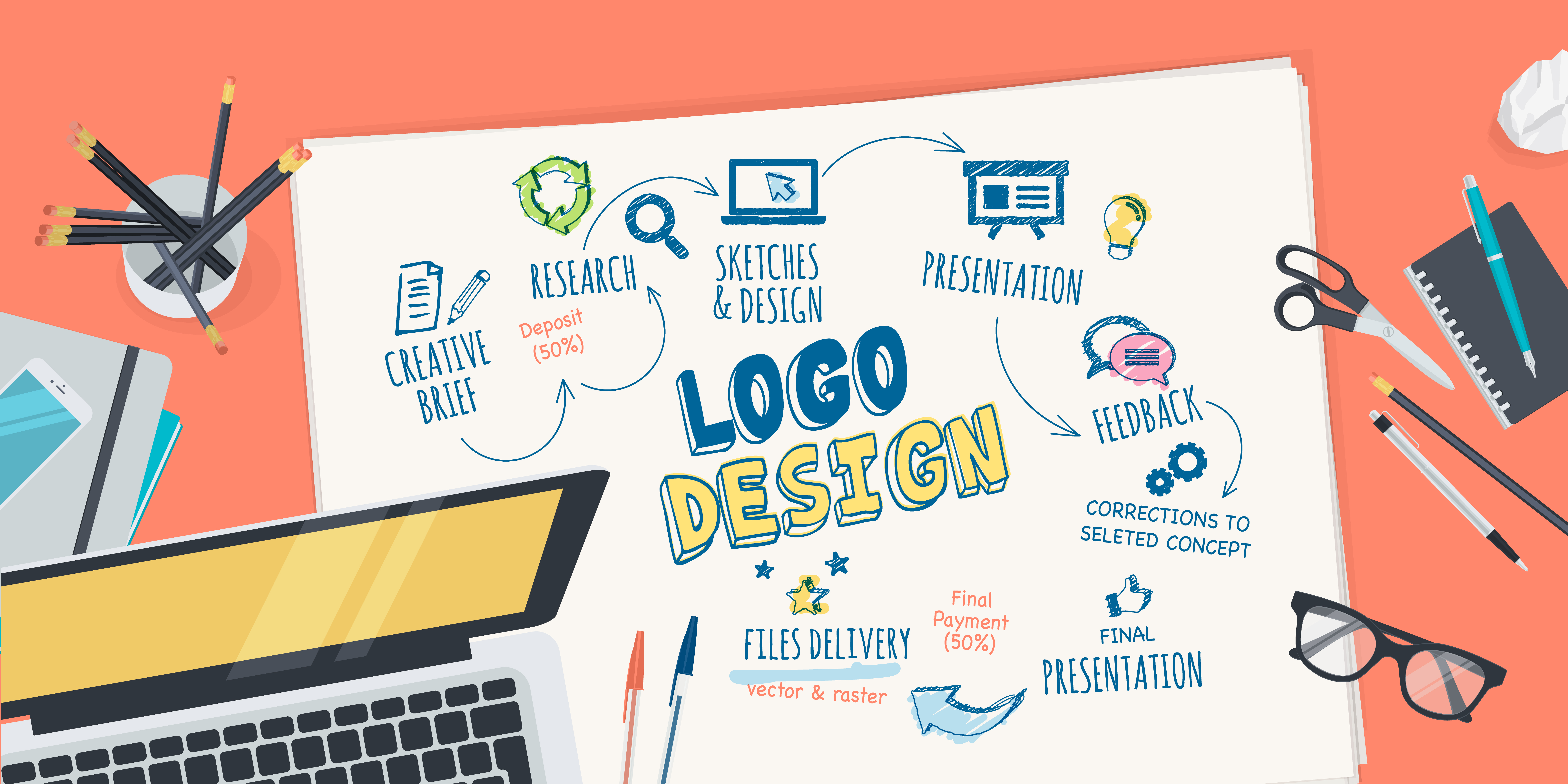 4 tips for designing a killer business logo