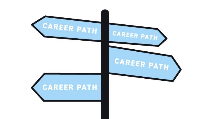 Career Path Signs