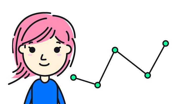 chart(alt)2