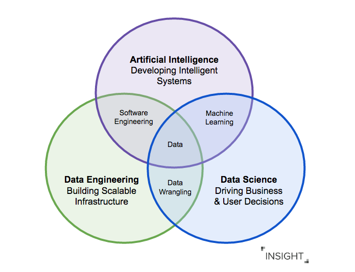 AI Data Careers.png