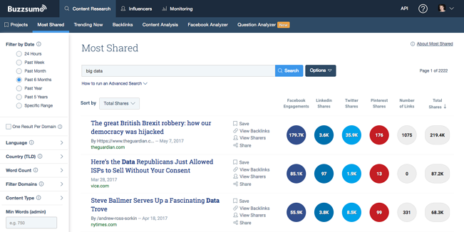 Buzzsumo for curated content.png