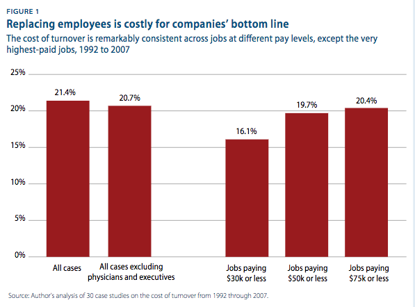 Cost of Employee Termination.png