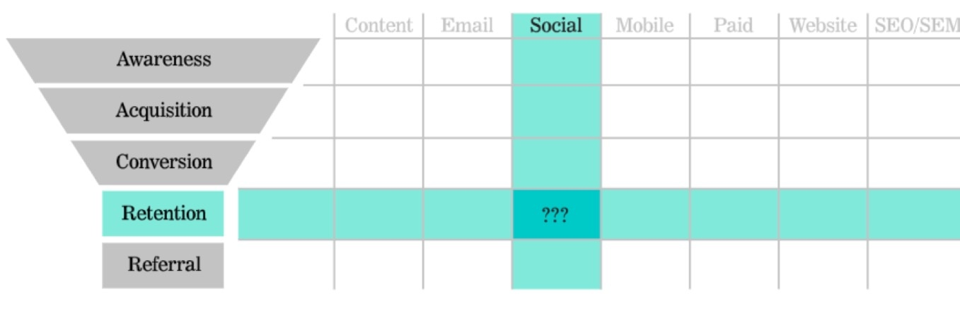 Digital Marketing Funnel.jpeg