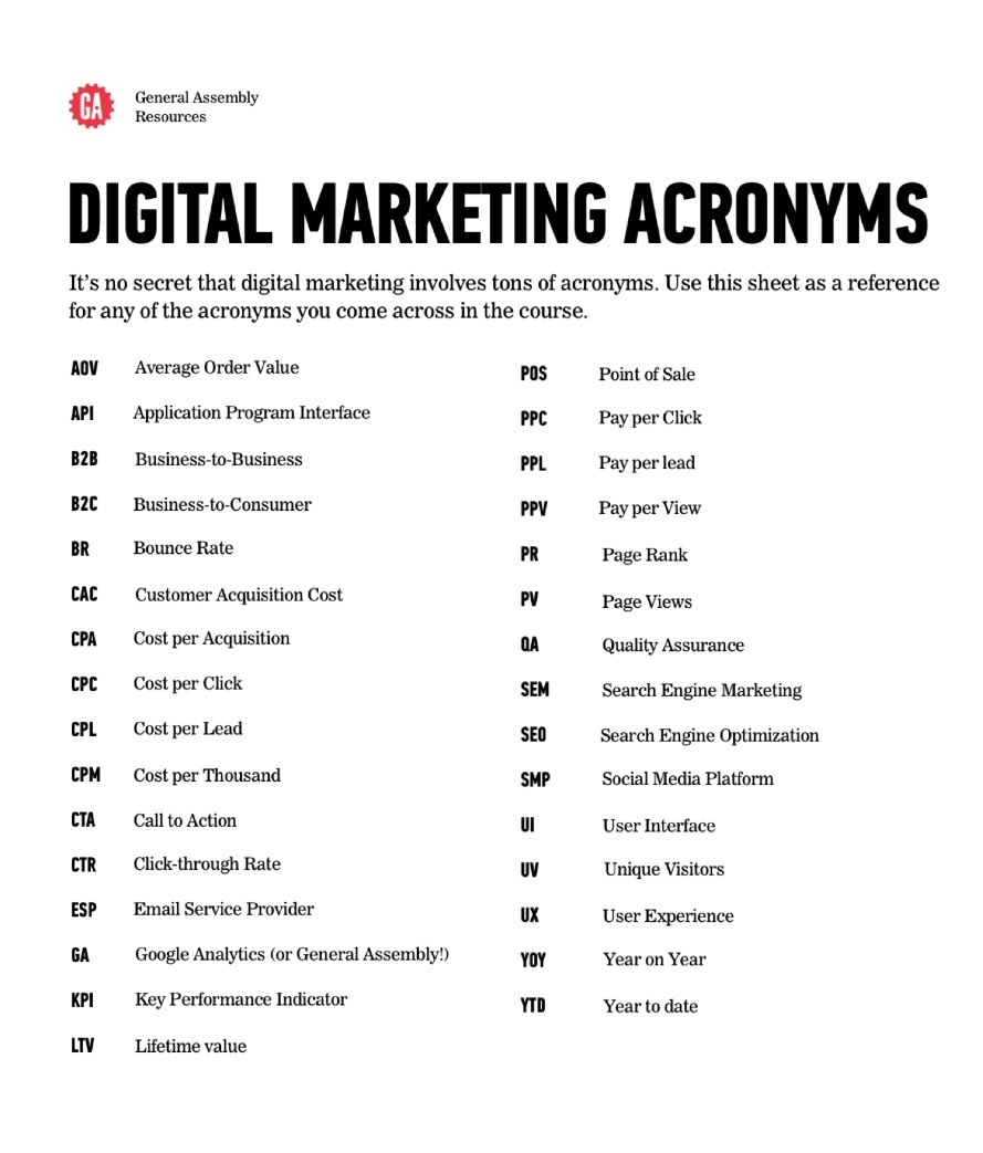 GA Digital Marketing Acronyms.jpeg