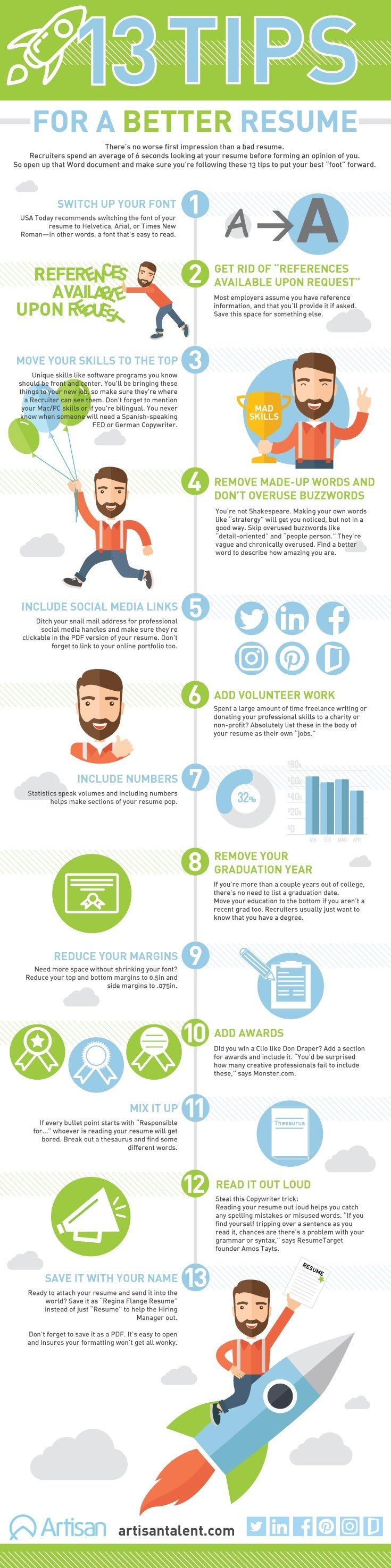 13 Tips for a Better Resume Infographic Artisan Talent.jpg