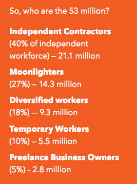 5_Types_of_Freelancers.png