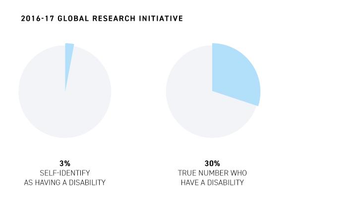20116-17 Global Research Initiative