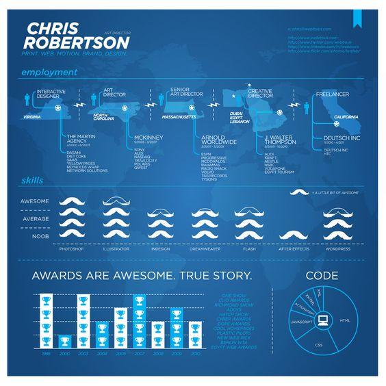 infographic_style_resume.jpg