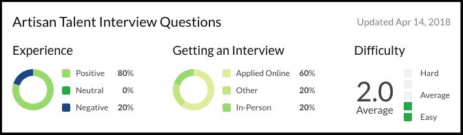 Glassdoor Interviews-517617-edited