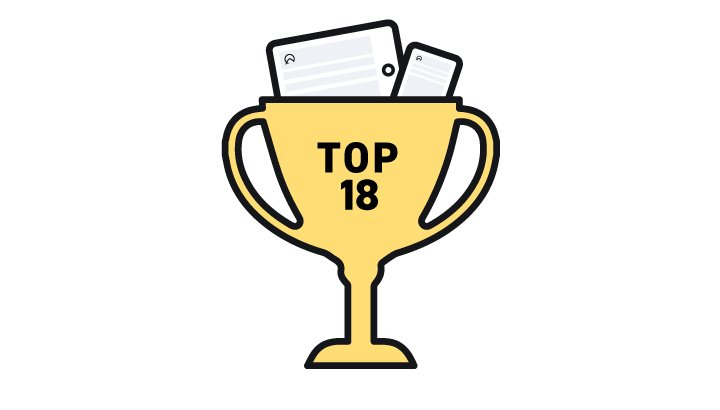 Top 18 Job Related Blogs 2018