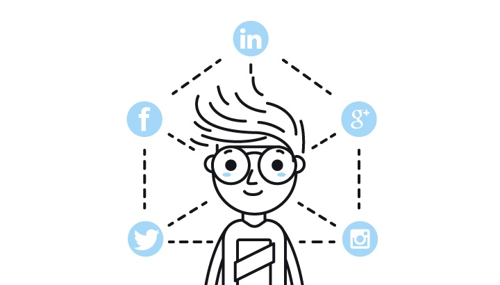 Screening Employees with Social Media