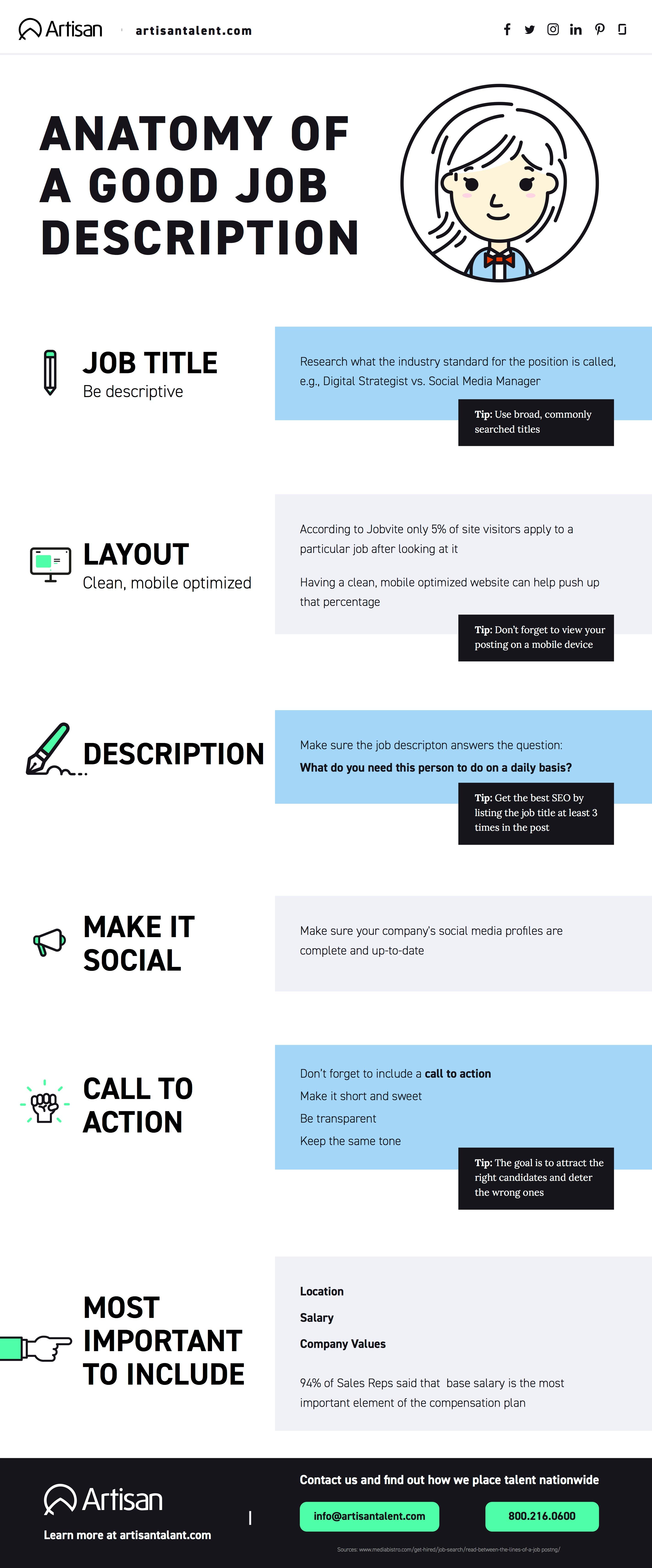 2018-job description-infographic-FINAL.jpg
